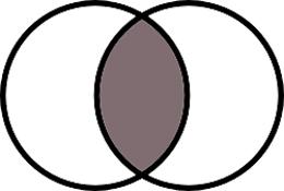 cercles-entrecroises